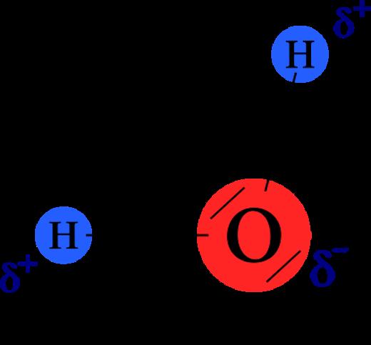 Geometrie des Wassermoleküls